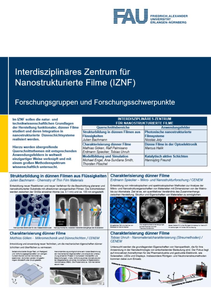 IZNF Research